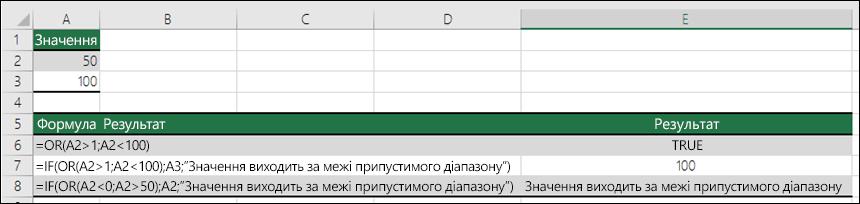 Приклади використання функції OR із функцією IF