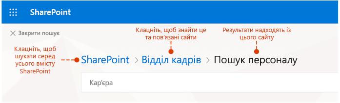 Знімок екрана сторінки, звідки беруться результати і альтернативних місця для пошуку