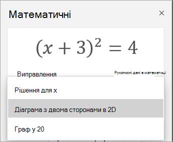 Графік у двовимірна параметра в області математичних