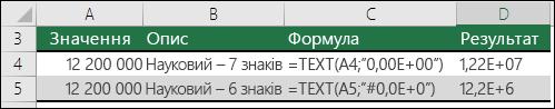 Коди формату для експоненційного формату