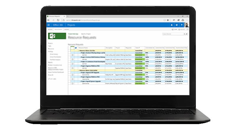 Знімки екрана: керування ресурсами в Project на ноутбуці й телефоні