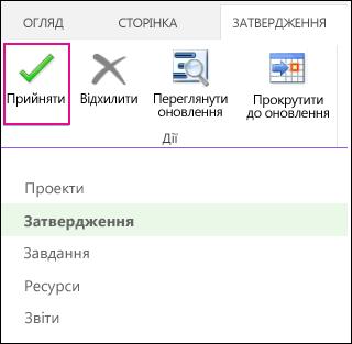 Зображення приймання оновлень із веб-застосунку PWA