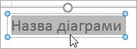 Виділення тексту назви діаграми