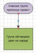 блок-схема зі сполучними лініями з червоними кінцевими точками.