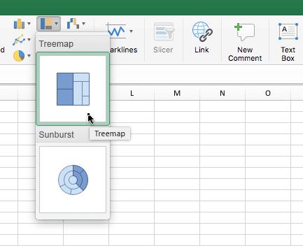 Діаграма treemap на стрічці