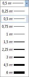 Ширина межі таблиці
