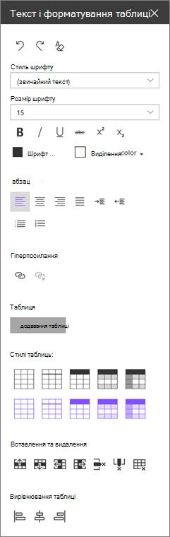 Форматування область тексту веб-частини