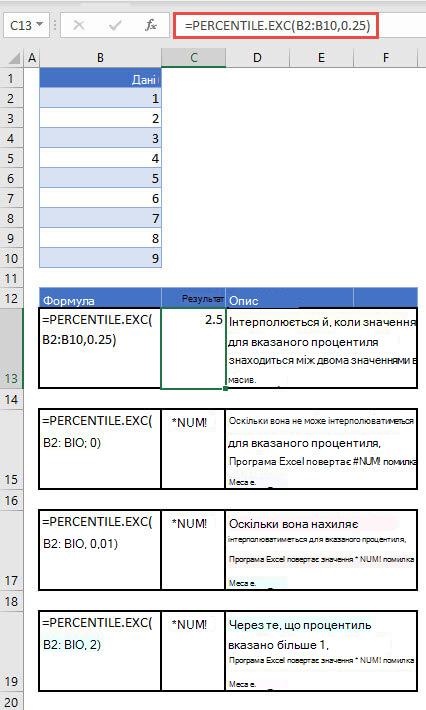 Екзамени про PERCENTILE. Функція EXC