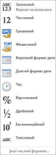 Колекція числових форматів