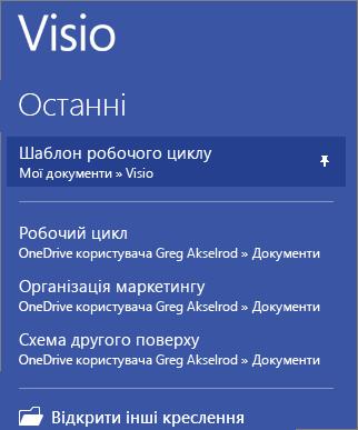 Закріплений шаблон у програмі Visio