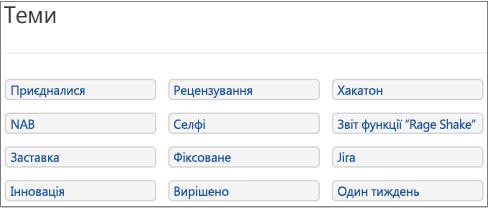 Список тем