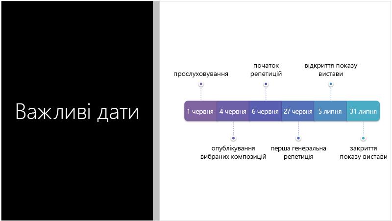 Зразок слайда з текстовою часовою шкалою, яку Дизайнер PowerPoint перетворив на рисунок SmartArt.