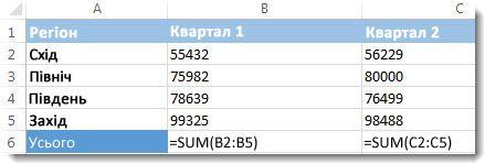 Формули, видимі на аркуші Excel