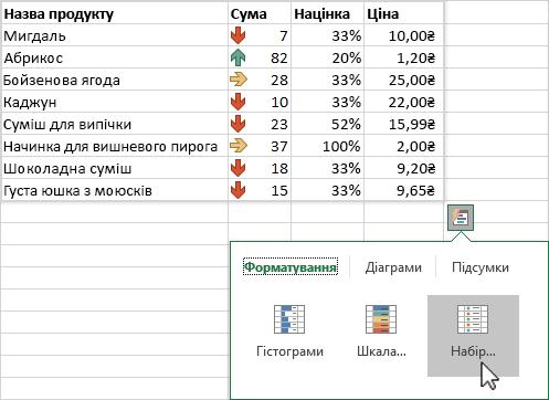"""Виділення даних за допомогою інструмента """"Швидкий аналіз"""""""