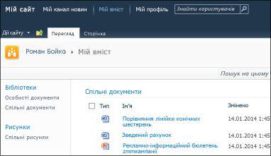 """Мій сайт"" на сервері SharePoint 2010"