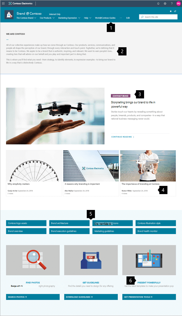 Зразок сучасного сайту бренда в службі SharePoint Online
