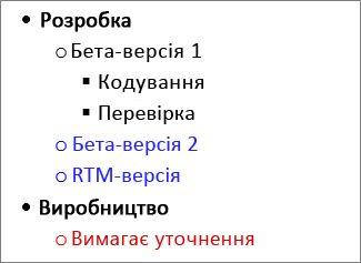 Зображення структури завдань у програмі Microsoft Word