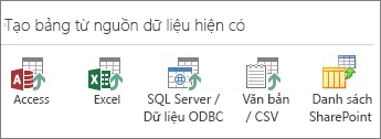 Chọn nguồn dữ liệu: Access; Excel; Máy chủ SQL/Dữ liệu ODBC; Văn bản/CSV; Danh sách SharePoint.