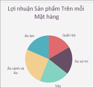 Biểu đồ Hình tròn trong Office cho Mac