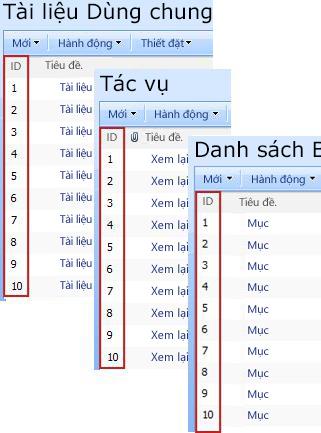 Cột ID xuất hiện trong nhiều danh sách SharePoint khác nhau