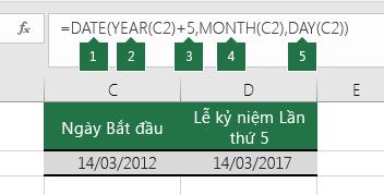 Tính toán ngày dựa trên một ngày khác