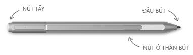 Bút Surface, kèm theo hộp chú thích cho tẩy, mẹo và nút bấm chuột phải
