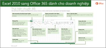 Hình thu nhỏ cho hướng dẫn chuyển đổi từ Excel 2010 sang Office 365