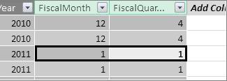 Cột Fiscal Quarter