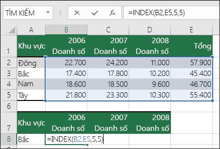 Ví dụ về công thức INDEX có tham chiếu dải ô không hợp lệ.  Công thức là =INDEX(B2:E5;5;5) nhưng dải ô chỉ nằm trong 4 hàng và 4 cột.
