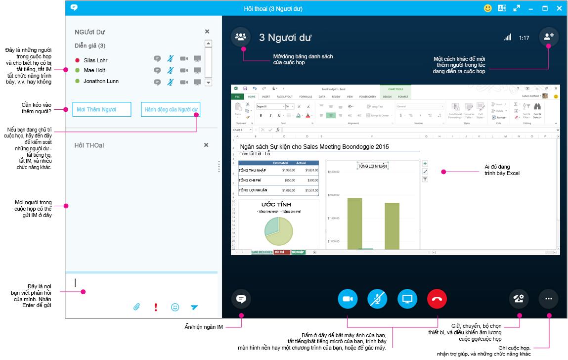 Cửa sổ Cuộc họp Skype for Business, được vẽ sơ đồ