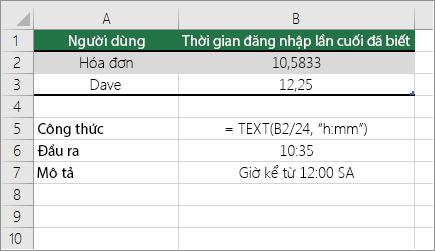 Ví dụ: Chuyển đổi giờ từ số thập phân thành giờ tiêu chuẩn