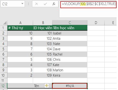 Lỗi N/A trong hàm VLOOKUP khi giá trị tra cứu nhỏ hơn giá trị nhỏ nhất trong mảng