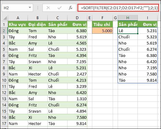 Sử dụng SORT và FILTER cùng nhau để sắp xếp một dải ô theo thứ tự tăng dần và giới hạn ở các giá trị lớn hơn 5.000.