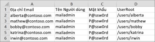 Tệp di chuyển mẫu cho Courier IMAP