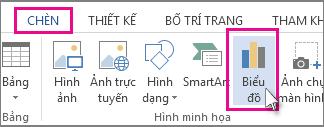 Phần tab Chèn hiển thị nút Biểu đồ