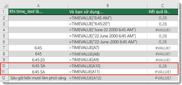 Đầu ra của các hàm TIMEVALUE khác nhau