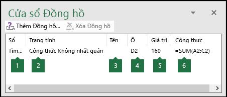 Cửa sổ Giám sát cho phép bạn dễ dàng giám sát các công thức được sử dụng trong trang tính