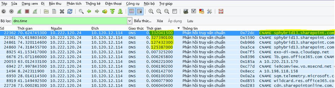 Trình duyệt của SharePoint Online được lọc trong Wireshark theo (chữ thường) dns.time, với chi tiết từ thời điểm làm thành một cột và sắp xếp tăng dần.