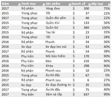 Mẫu Bảng Excel