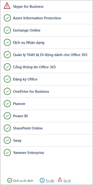 Trang trạng thái dịch vụ hiển thị các dịch vụ có sự cố và tư vấn.