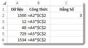 Số trong cột A, công thức trong cột B với dấu $ và số 3 trong cột C