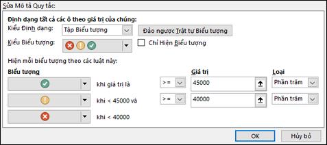 Hộp thoại tùy chọn Bộ Biểu tượng của Định dạng Điều kiện