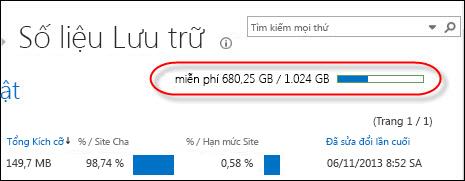 Trang Số liệu Lưu trữ hiển thị số dung lượng lưu trữ mà bạn đang dùng và còn lại
