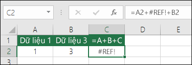 Lỗi #REF! xảy ra do việc xóa một cột.  Công thức đã thay đổi thành =A2+#REF!+B2