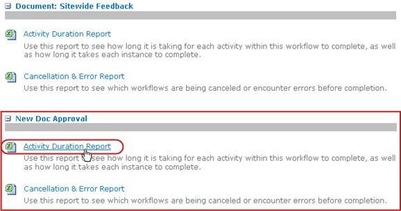 Hãy bấm nối kết cho Báo cáo Thời gian Hoạt động