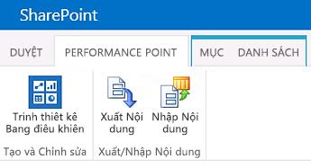 Ribbon cho trang Nội dung PerformancePoint trong site Trung tâm BI