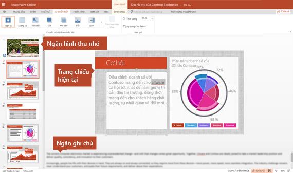 Dạng xem soạn thảo trong PowerPoint Online