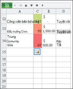 Hàng được tìm thấy trong Trình xem Di động cho Excel