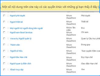 Ảnh chụp màn hình trang Quyền Site trên SharePoint Online. Thanh thông báo ở trên cùng được tô sáng để cho biết rằng có một số nhóm không được hưởng các quyền từ site mẹ