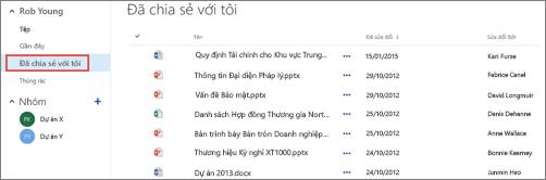 Tài liệu mọi người đã chia sẻ với bạn được liệt kê trong chế độ xem Chia sẻ Với Tôi trong OneDrive for Business.